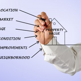 REAL ESTATE TERMS AND FORMULAS